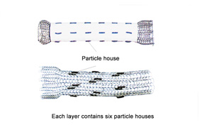 Radiotherapy Stent Carring I-125 Particle